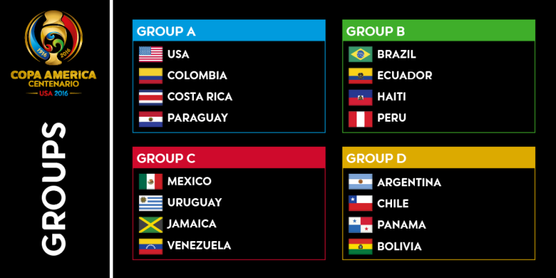 COPA-draw-ALLgroups-eng.png