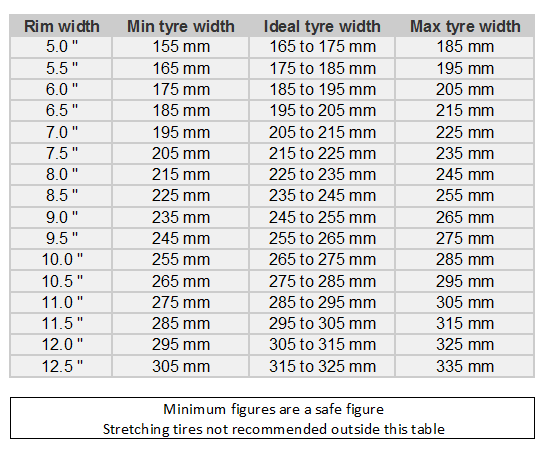 Bicycle Rim Size To Tire Size Chart