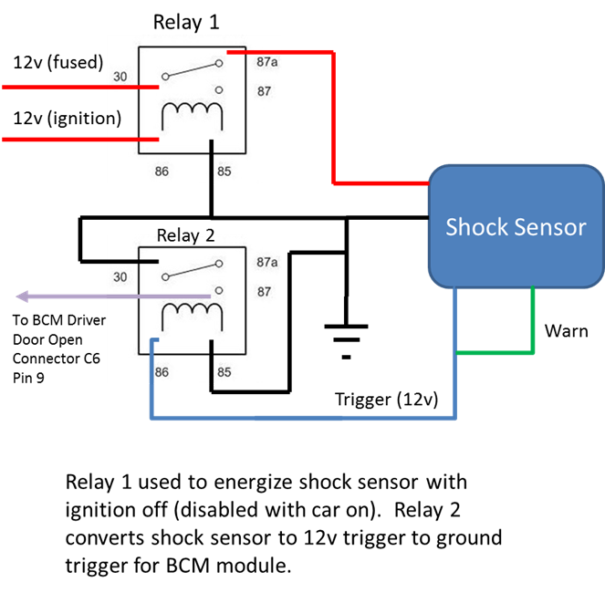 wanting to add shock sensor to factory charger hc alarm system shock sensor diagram png