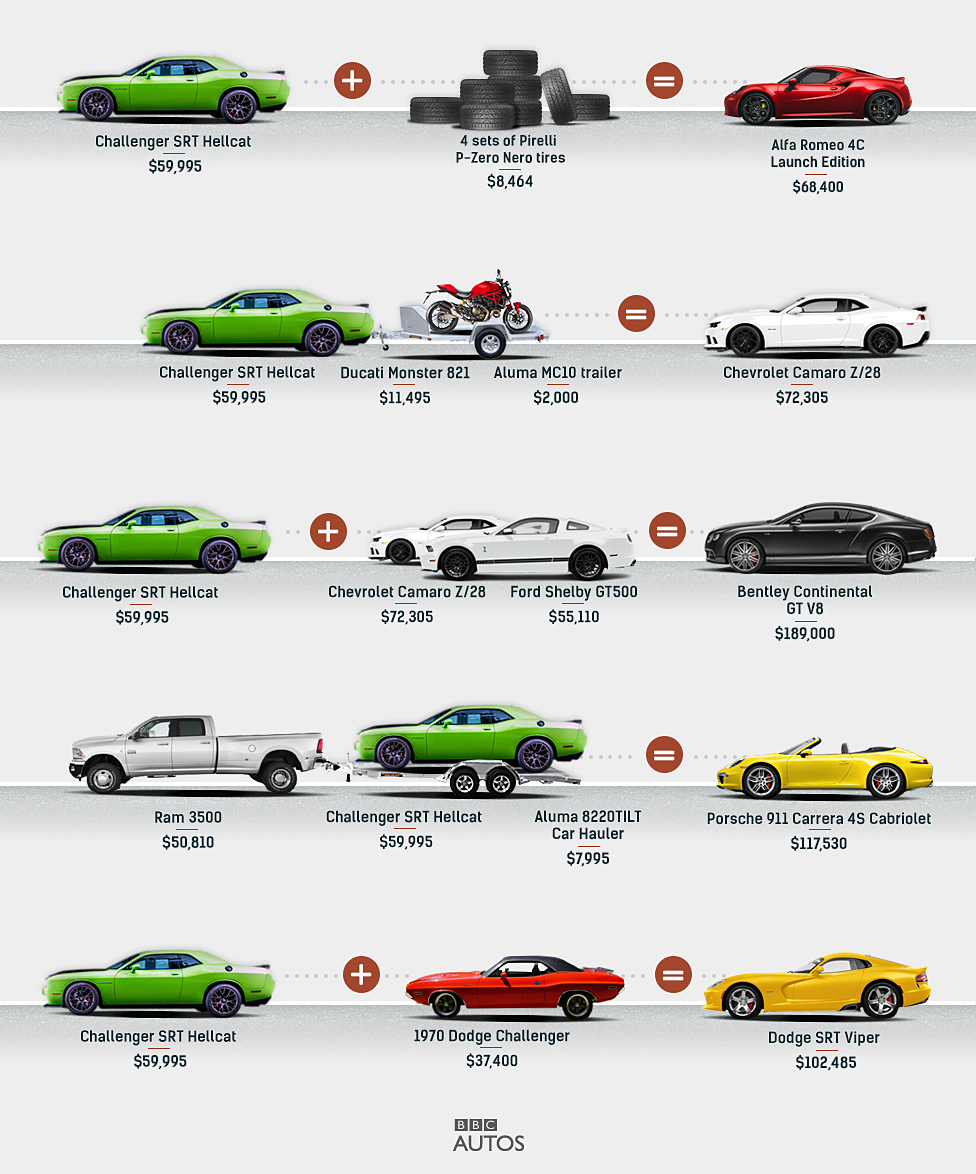 srt-hellcat-prices-compared.jpg