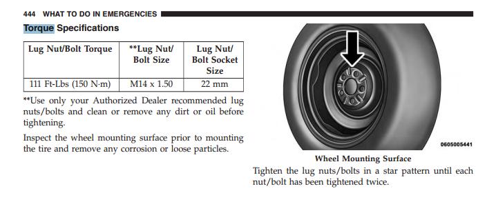 dodge charger torque specs